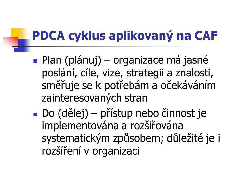 PDCA cyklus aplikovaný na CAF Plan (plánuj) – organizace má jasné poslání, cíle, vize, strategii a znalosti, směřuje se k potřebám a očekáváním zainteresovaných stran Do (dělej) – přístup nebo činnost je implementována a rozšiřována systematickým způsobem; důležité je i rozšíření v organizaci