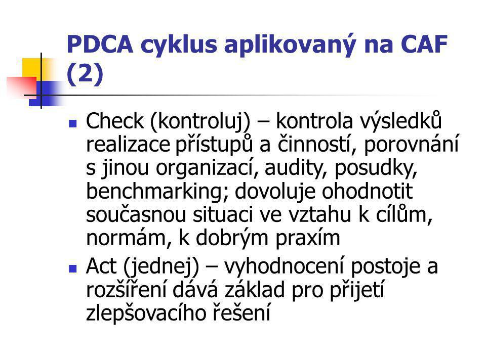 Check (kontroluj) – kontrola výsledků realizace přístupů a činností, porovnání s jinou organizací, audity, posudky, benchmarking; dovoluje ohodnotit současnou situaci ve vztahu k cílům, normám, k dobrým praxím Act (jednej) – vyhodnocení postoje a rozšíření dává základ pro přijetí zlepšovacího řešení PDCA cyklus aplikovaný na CAF (2)