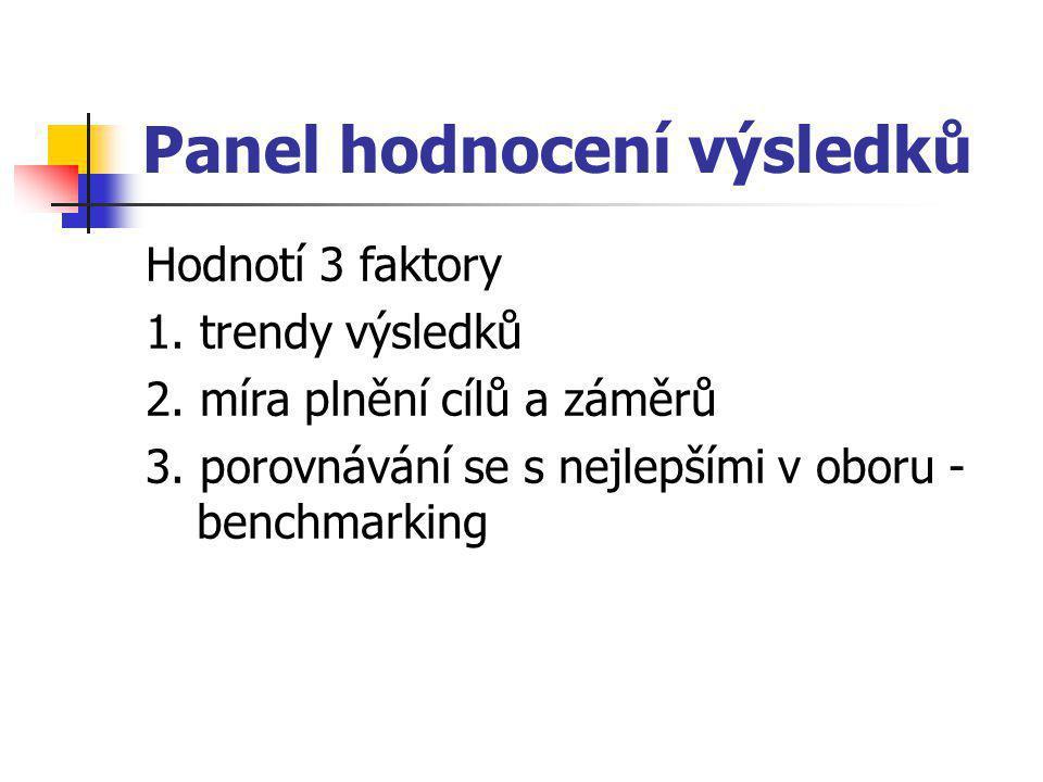 Panel hodnocení výsledků Hodnotí 3 faktory 1.trendy výsledků 2.