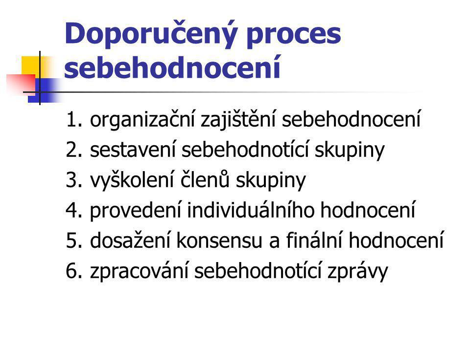 Doporučený proces sebehodnocení 1.organizační zajištění sebehodnocení 2.
