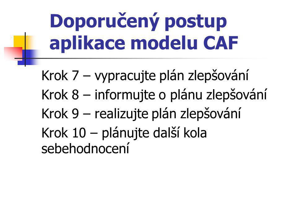Doporučený postup aplikace modelu CAF Krok 7 – vypracujte plán zlepšování Krok 8 – informujte o plánu zlepšování Krok 9 – realizujte plán zlepšování Krok 10 – plánujte další kola sebehodnocení