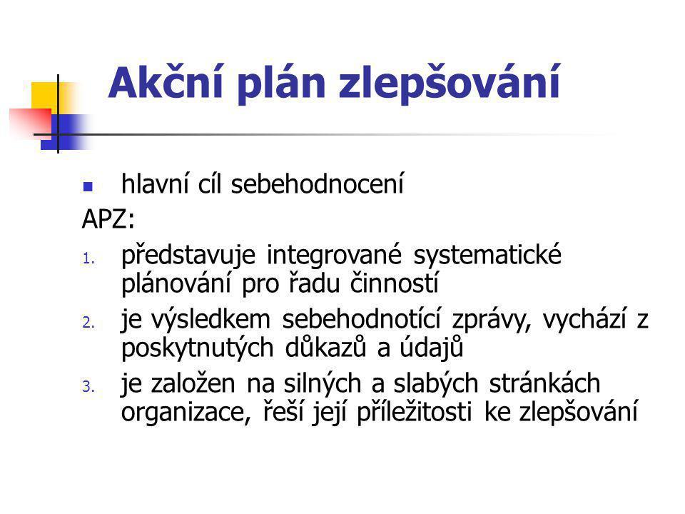 Akční plán zlepšování hlavní cíl sebehodnocení APZ: 1.