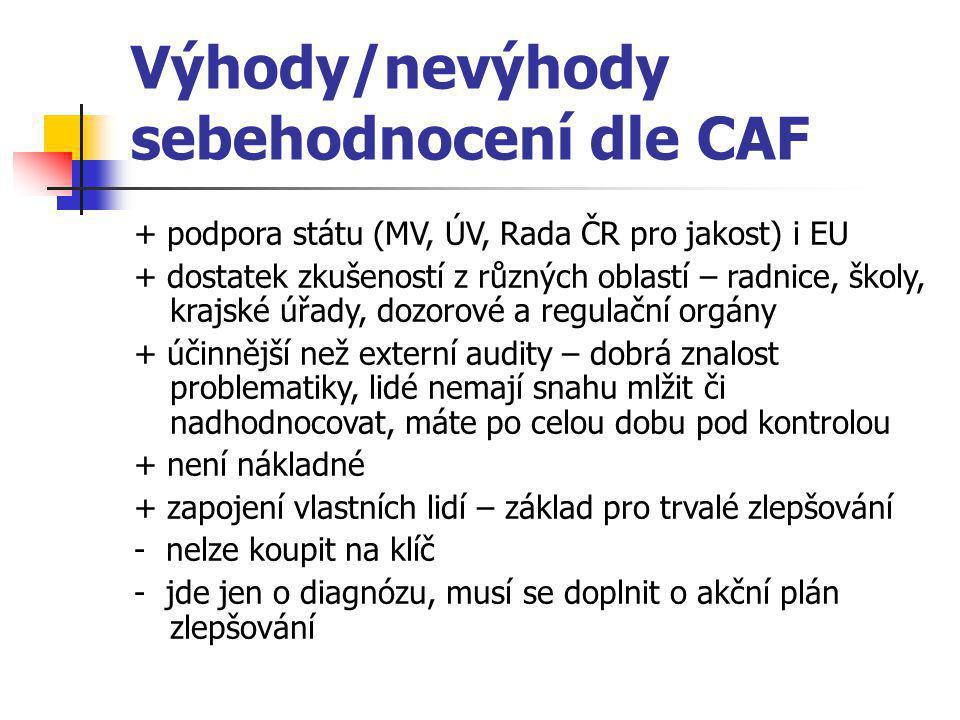 Výhody/nevýhody sebehodnocení dle CAF + podpora státu (MV, ÚV, Rada ČR pro jakost) i EU + dostatek zkušeností z různých oblastí – radnice, školy, krajské úřady, dozorové a regulační orgány + účinnější než externí audity – dobrá znalost problematiky, lidé nemají snahu mlžit či nadhodnocovat, máte po celou dobu pod kontrolou + není nákladné + zapojení vlastních lidí – základ pro trvalé zlepšování - nelze koupit na klíč - jde jen o diagnózu, musí se doplnit o akční plán zlepšování