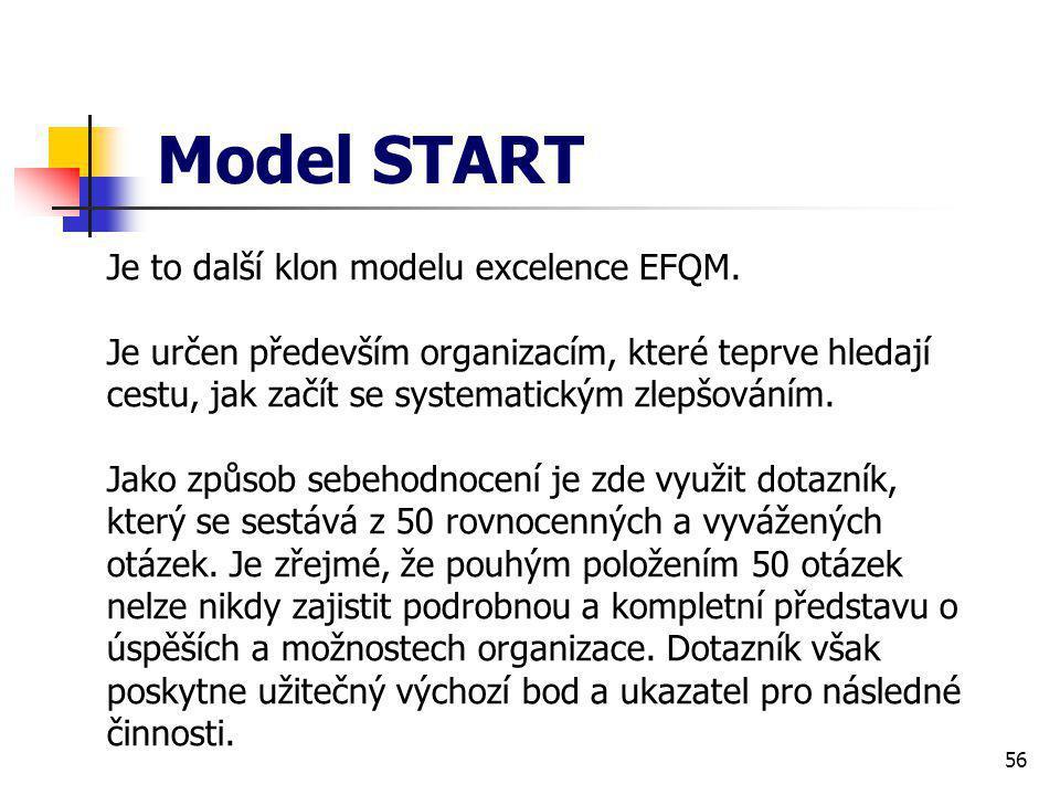 56 Je to další klon modelu excelence EFQM.