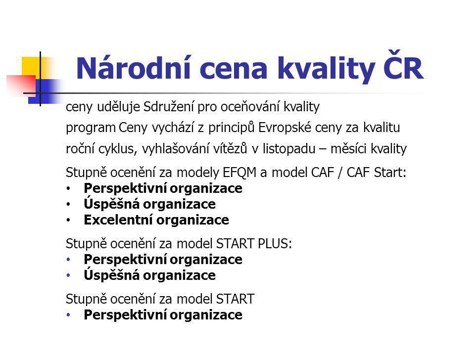 Národní cena kvality ČR ceny uděluje Sdružení pro oceňování kvality program Ceny vychází z principů Evropské ceny za kvalitu roční cyklus, vyhlašování vítězů v listopadu – měsíci kvality Stupně ocenění za modely EFQM a model CAF / CAF Start: Perspektivní organizace Úspěšná organizace Excelentní organizace Stupně ocenění za model START PLUS: Perspektivní organizace Úspěšná organizace Stupně ocenění za model START Perspektivní organizace