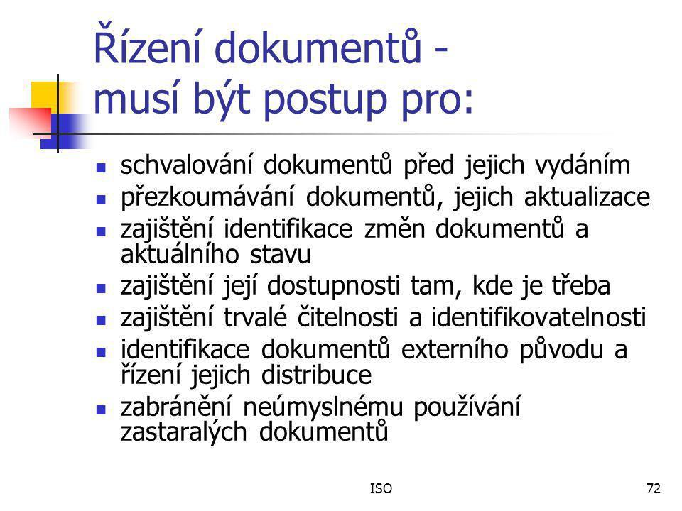 ISO72 Řízení dokumentů - musí být postup pro: schvalování dokumentů před jejich vydáním přezkoumávání dokumentů, jejich aktualizace zajištění identifikace změn dokumentů a aktuálního stavu zajištění její dostupnosti tam, kde je třeba zajištění trvalé čitelnosti a identifikovatelnosti identifikace dokumentů externího původu a řízení jejich distribuce zabránění neúmyslnému používání zastaralých dokumentů