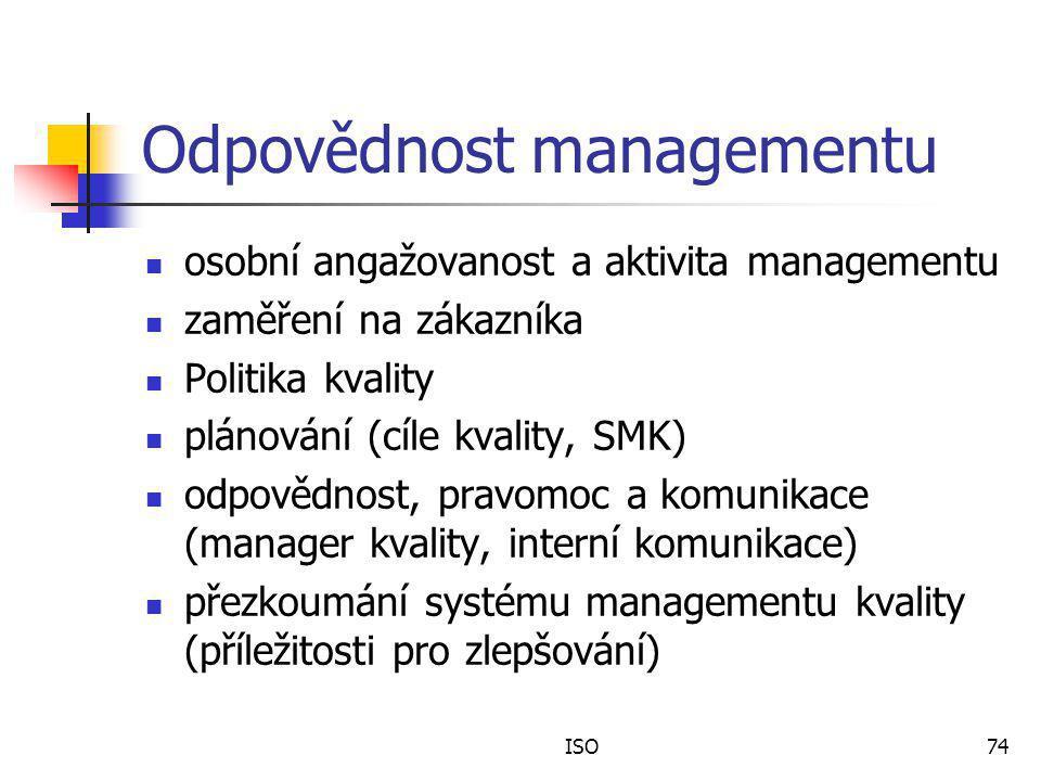 ISO74 Odpovědnost managementu osobní angažovanost a aktivita managementu zaměření na zákazníka Politika kvality plánování (cíle kvality, SMK) odpovědnost, pravomoc a komunikace (manager kvality, interní komunikace) přezkoumání systému managementu kvality (příležitosti pro zlepšování)
