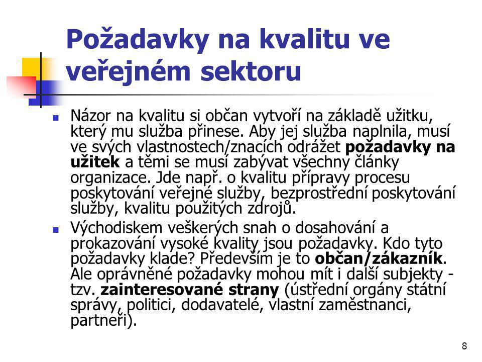 8 Požadavky na kvalitu ve veřejném sektoru Názor na kvalitu si občan vytvoří na základě užitku, který mu služba přinese.