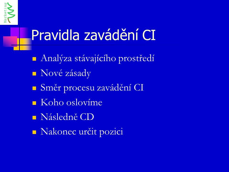 Pravidla zavádění CI Analýza stávajícího prostředí Nové zásady Směr procesu zavádění CI Koho oslovíme Následně CD Nakonec určit pozici