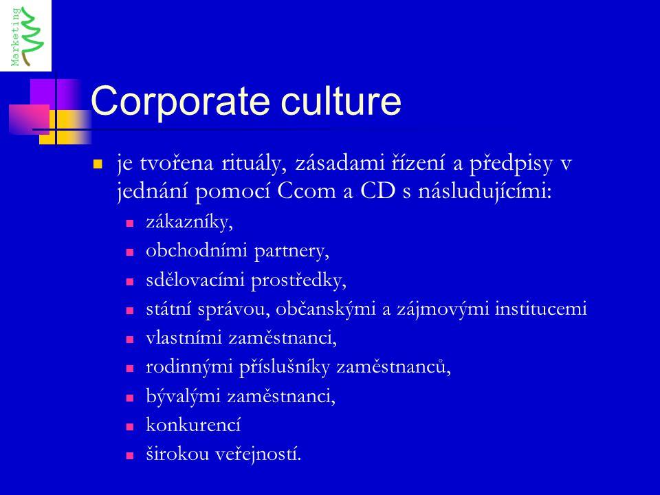 Co patří do Corporate culture Rituály ve styku se zaměstnanci Zásady jednotného vedení a jednotných postupů Nařízení a zvyklosti v oblékání zaměstnanců Jednotné ztvárnění podnikových budov Rituály ve styku se zákazníky