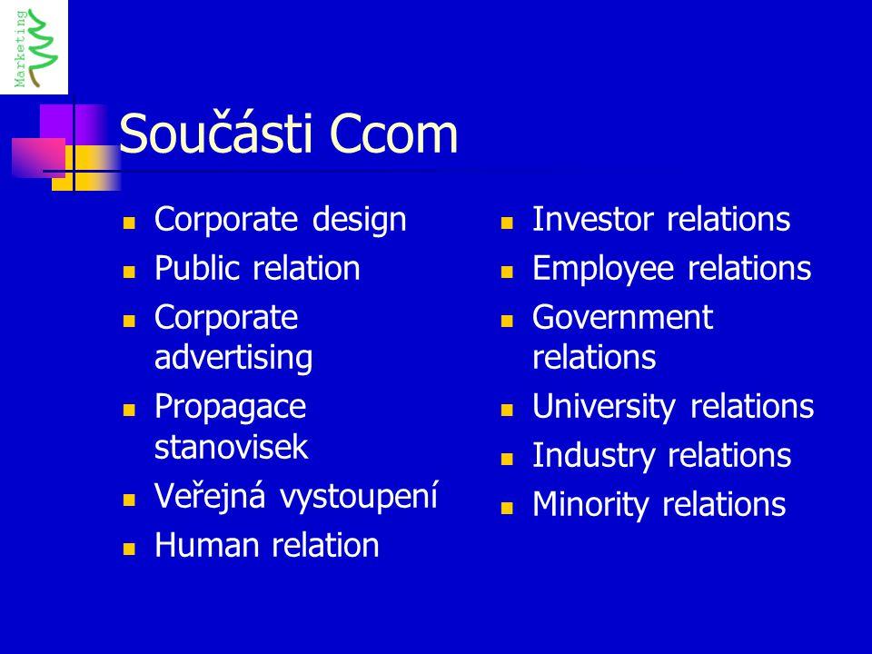 Součásti Ccom Corporate design Public relation Corporate advertising Propagace stanovisek Veřejná vystoupení Human relation Investor relations Employe