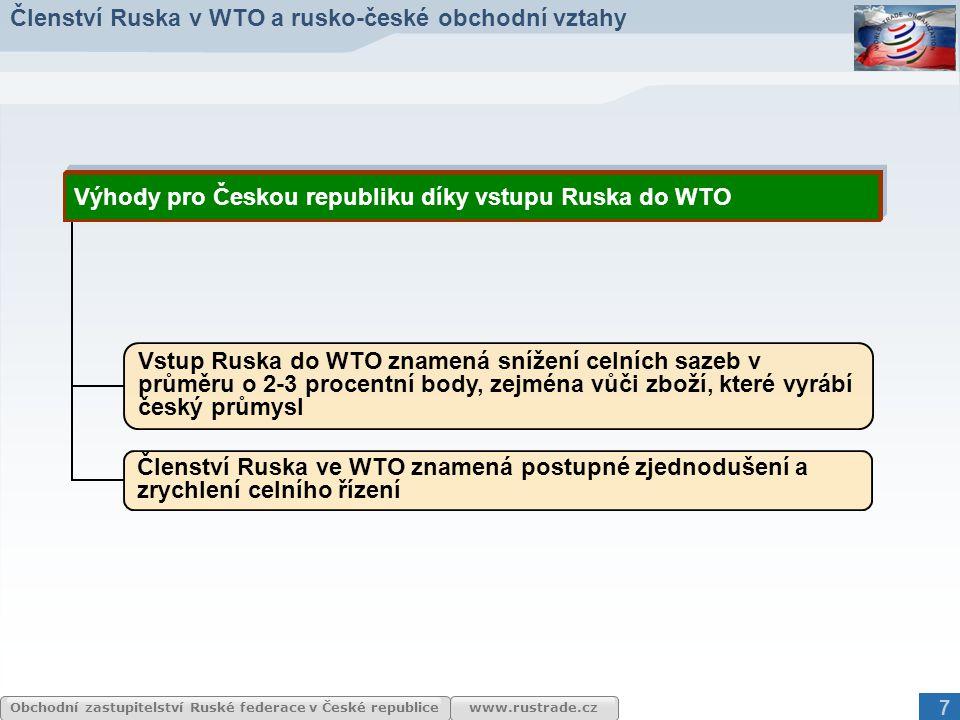 www.rustrade.cz Obchodní zastupitelství Ruské federace v České republice Vstup Ruské federace do Světové obchodní organizace 8 Jednotná celní sazba Průměrná sazba WTO Počatečná úroveň Konečná úroveň Všechno zboží10,29311,8507,147 Zemědělské výrobky 15,63415,17811,275 Průmyslové výrobky 9,38711,2566,410 Průměrné celní sazby platné v Rusku