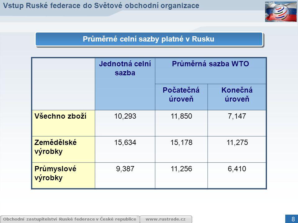 www.rustrade.cz Obchodní zastupitelství Ruské federace v České republice Vstup Ruské federace do Světové obchodní organizace 8 Jednotná celní sazba Pr