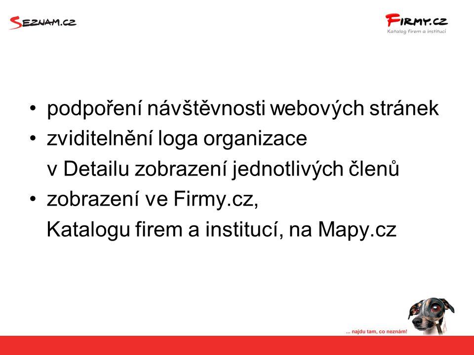 podpoření návštěvnosti webových stránek zviditelnění loga organizace v Detailu zobrazení jednotlivých členů zobrazení ve Firmy.cz, Katalogu firem a institucí, na Mapy.cz