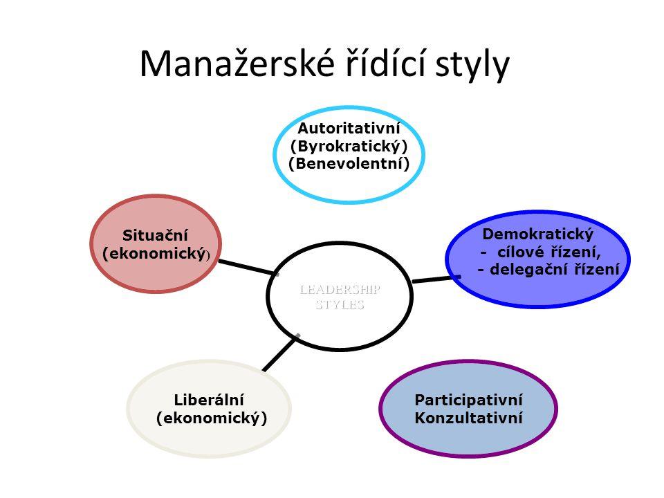 Manažerské řídící styly Participativní Konzultativní Autoritativní (Byrokratický) (Benevolentní)