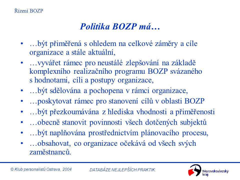 DATABÁZE NEJLEPŠÍCH PRAKTIK © Klub personalistů Ostrava, 2004 Politika BOZP