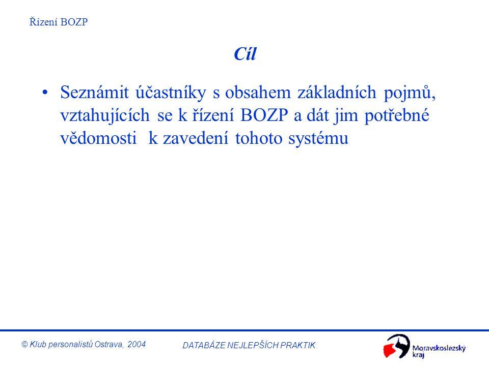 Řízení BOZP © Klub personalistů Ostrava, 2004 DATABÁZE NEJLEPŠÍCH PRAKTIK Přezkoumání zahrnuje Vyhodnocení vhodnosti politiky BOZP; Přezkoumání cílů a úkolů na úseku BOZP a ukazatelů úrovně BOZP; Nálezy z auditů systému řízení BOZP; Vyhodnocení efektivnosti systému řízení BOZP a potřeby jeho změn z hlediska: Změny právních předpisů; Změny v předpokladech a požadavcích zainteresovaných stran; Změny ve výrobcích nebo službách organizace; Změny ve struktuře organizace; Změny vědeckotechnického pokroku; Změny zkušeností získaných při nehodách; Změny preferencí trhu; Změny zpráv a komunikace; Informační zpětné vazby (zejména ze strany zaměstnanců).