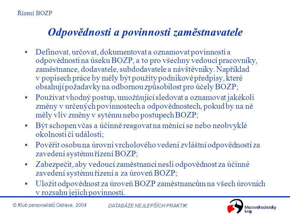 Řízení BOZP © Klub personalistů Ostrava, 2004 DATABÁZE NEJLEPŠÍCH PRAKTIK Externí zdroje Sdílení technologií a zkušeností s většími spolupracujícími o