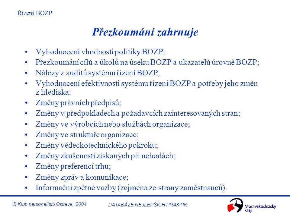DATABÁZE NEJLEPŠÍCH PRAKTIK © Klub personalistů Ostrava, 2004 Přezkoumání systému vedením organizace
