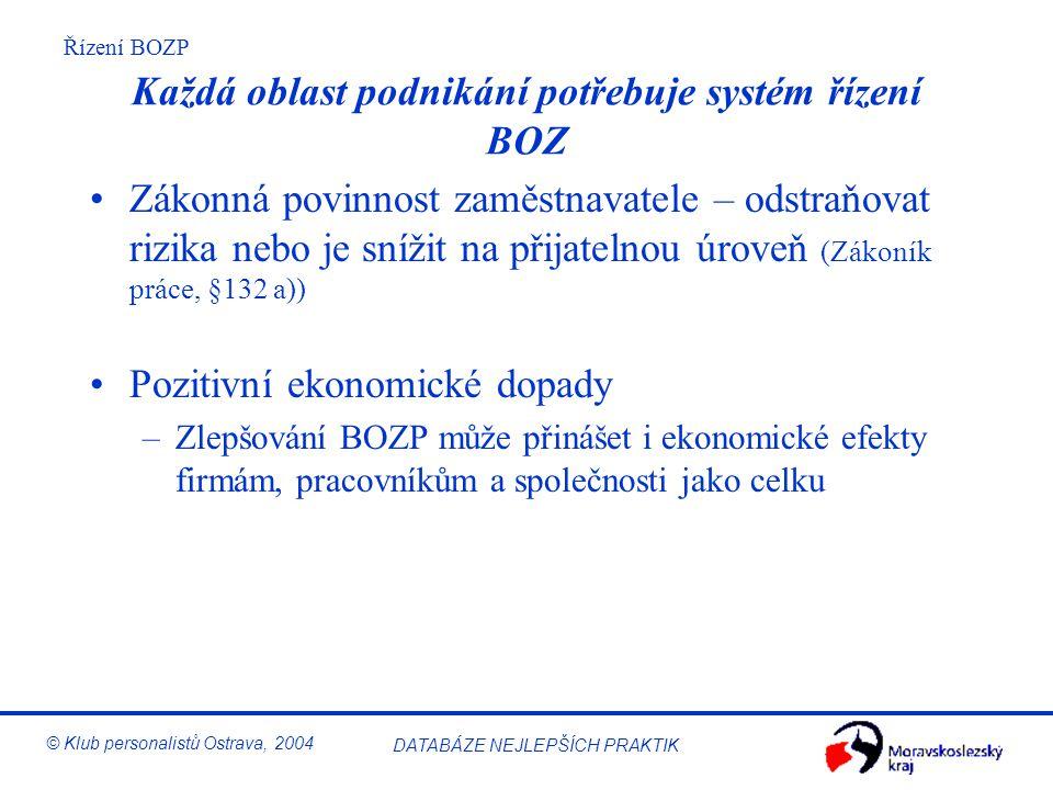 Řízení BOZP © Klub personalistů Ostrava, 2004 DATABÁZE NEJLEPŠÍCH PRAKTIK Každá oblast podnikání potřebuje systém řízení BOZ Zákonná povinnost zaměstnavatele – odstraňovat rizika nebo je snížit na přijatelnou úroveň (Zákoník práce, §132 a)) Pozitivní ekonomické dopady –Zlepšování BOZP může přinášet i ekonomické efekty firmám, pracovníkům a společnosti jako celku