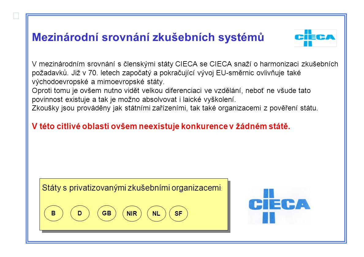  Mezinárodní srovnání zkušebních systémů V mezinárodním srovnání s členskými státy CIECA se CIECA snaží o harmonizaci zkušebních požadavků.