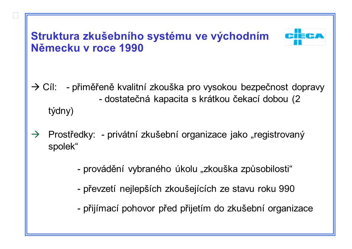 """ Struktura zkušebního systému ve východním Německu v roce 1990  Cíl: - přiměřeně kvalitní zkouška pro vysokou bezpečnost dopravy - dostatečná kapacita s krátkou čekací dobou (2 týdny)  Prostředky: - privátní zkušební organizace jako """"registrovaný spolek - provádění vybraného úkolu """"zkouška způsobilosti - převzetí nejlepších zkoušejících ze stavu roku 990 - přijímací pohovor před přijetím do zkušební organizace"""