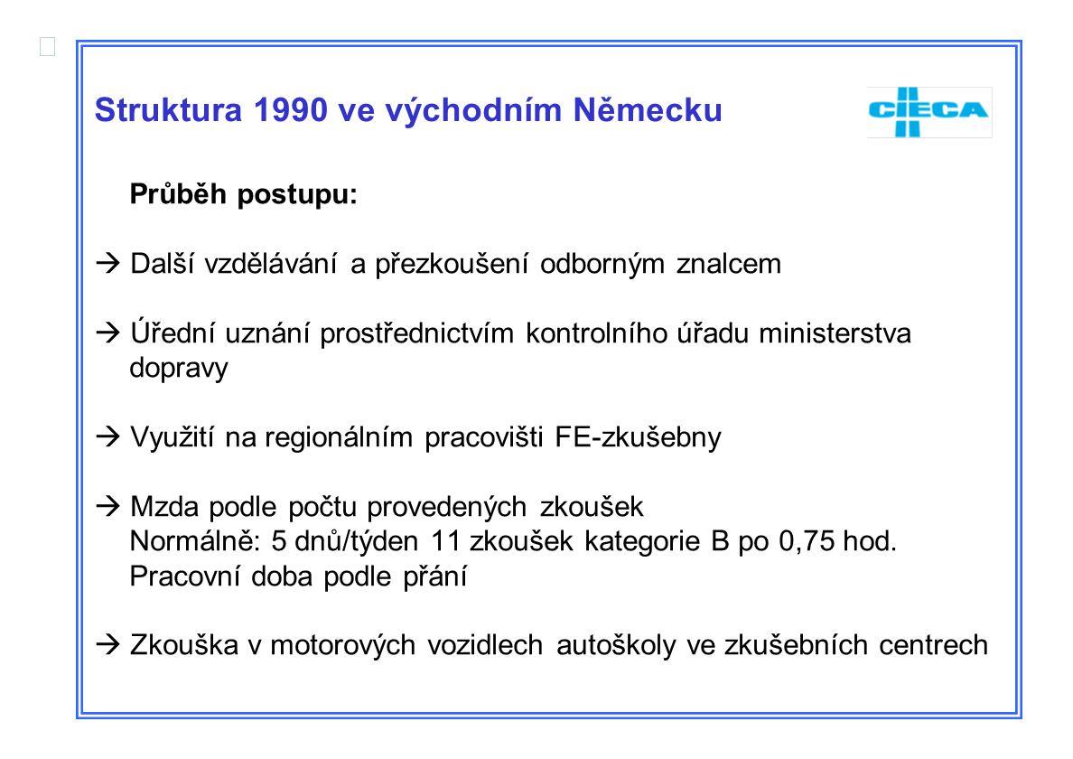  Struktura 1990 ve východním Německu Průběh postupu:  Další vzdělávání a přezkoušení odborným znalcem  Úřední uznání prostřednictvím kontrolního úřadu ministerstva dopravy  Využití na regionálním pracovišti FE-zkušebny  Mzda podle počtu provedených zkoušek Normálně: 5 dnů/týden 11 zkoušek kategorie B po 0,75 hod.