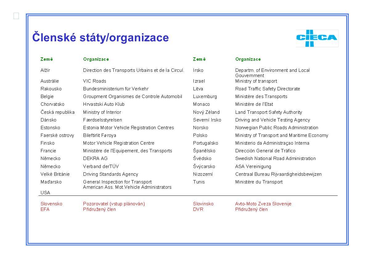  Členské státy/organizace