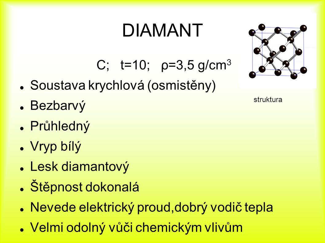DIAMANT C; t=10; ρ=3,5 g/cm 3 Soustava krychlová (osmistěny) Bezbarvý Průhledný Vryp bílý Lesk diamantový Štěpnost dokonalá Nevede elektrický proud,dobrý vodič tepla Velmi odolný vůči chemickým vlivům struktura