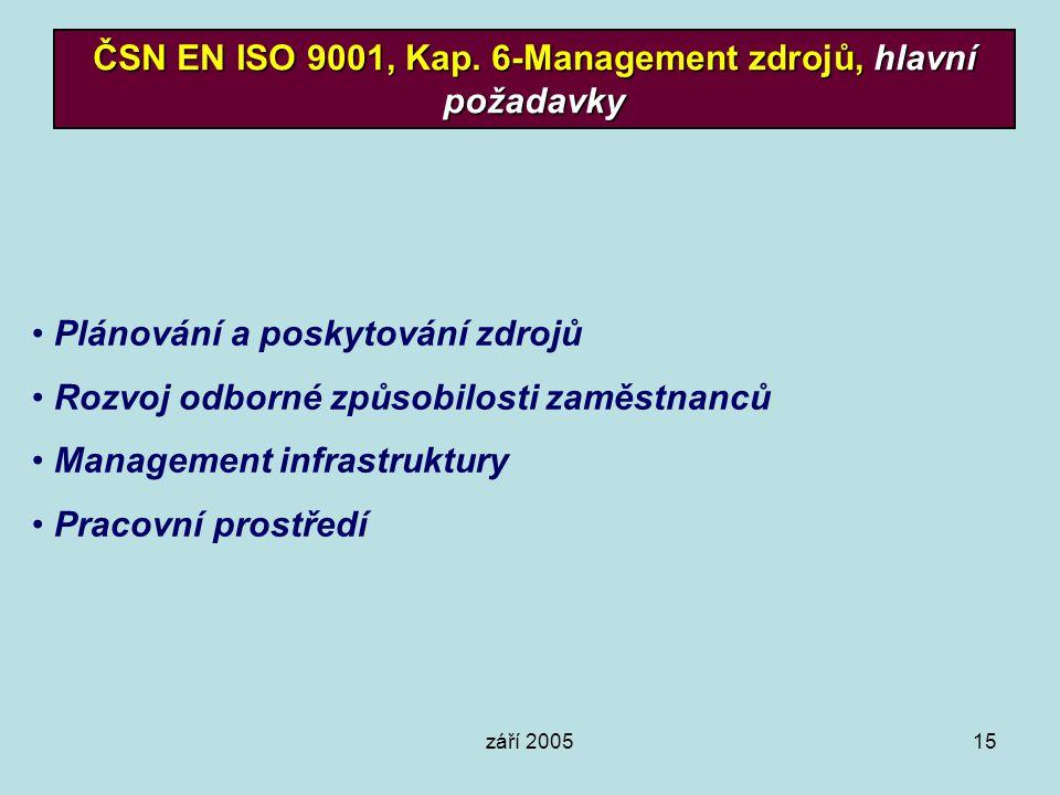září 200515 ČSN EN ISO 9001, Kap. 6-Management zdrojů, hlavní požadavky Plánování a poskytování zdrojů Rozvoj odborné způsobilosti zaměstnanců Managem