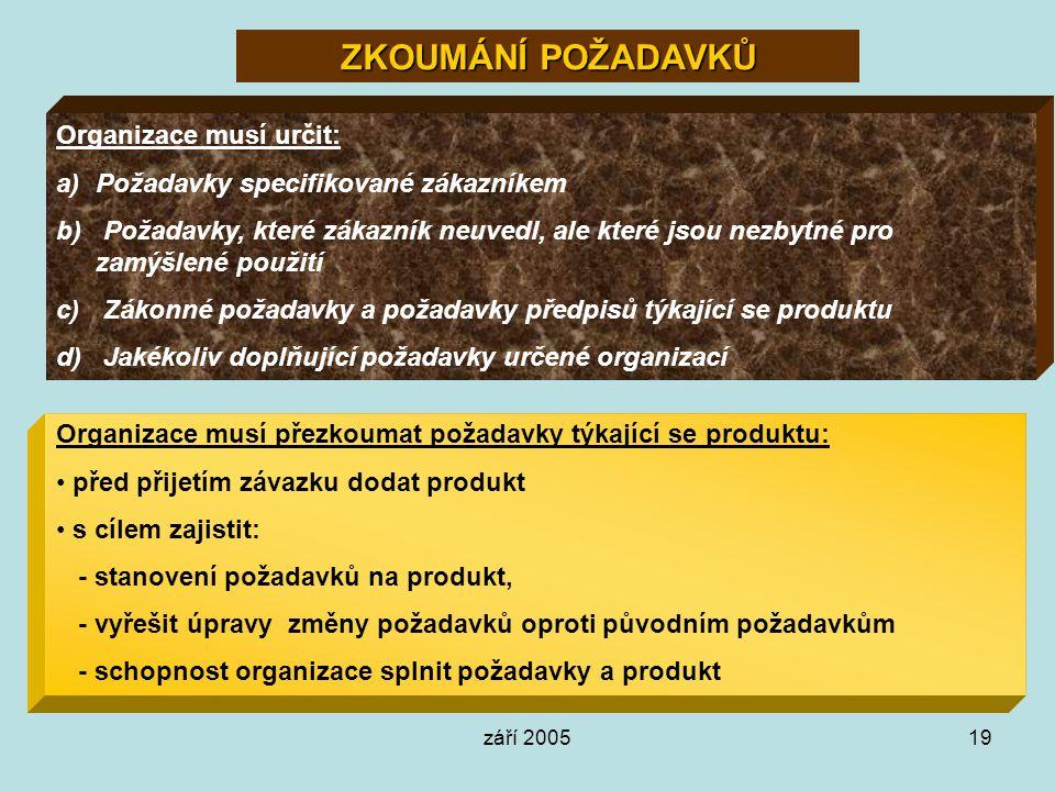 září 200519 ZKOUMÁNÍ POŽADAVKŮ Organizace musí určit: a)Požadavky specifikované zákazníkem b) Požadavky, které zákazník neuvedl, ale které jsou nezbyt