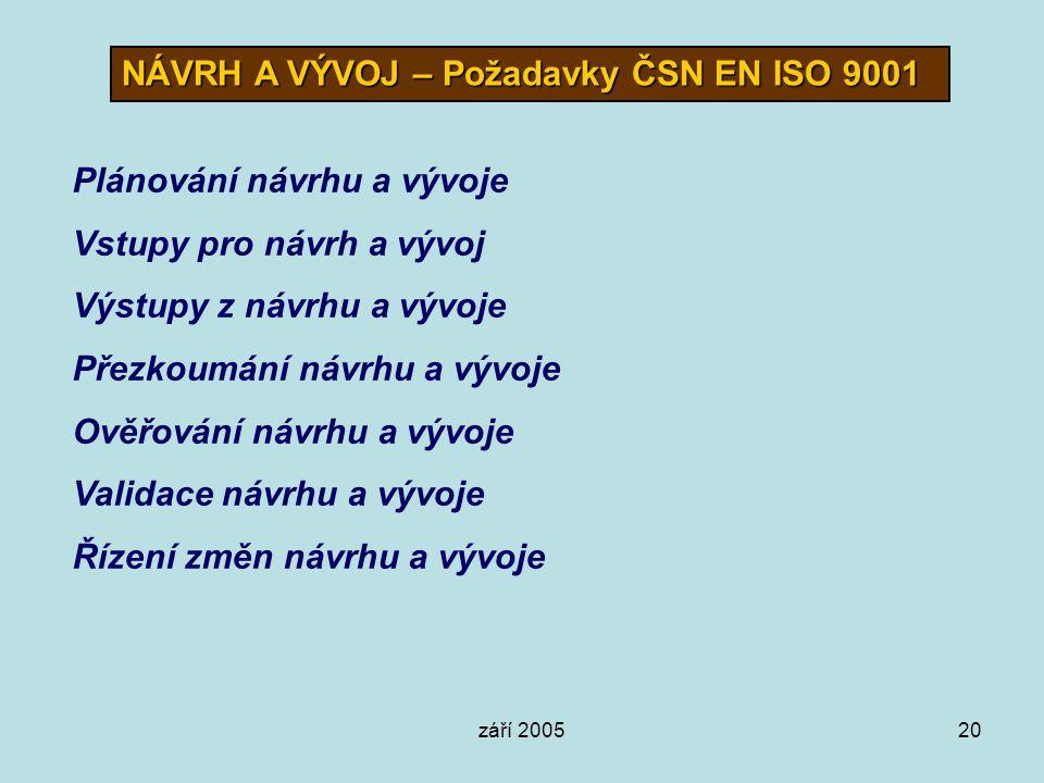 září 200520 NÁVRH A VÝVOJ – Požadavky ČSN EN ISO 9001 Plánování návrhu a vývoje Vstupy pro návrh a vývoj Výstupy z návrhu a vývoje Přezkoumání návrhu