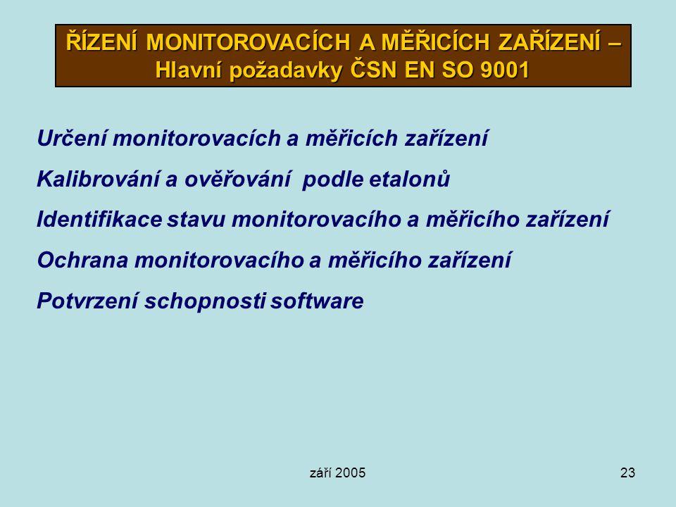 září 200523 ŘÍZENÍ MONITOROVACÍCH A MĚŘICÍCH ZAŘÍZENÍ – Hlavní požadavky ČSN EN SO 9001 Určení monitorovacích a měřicích zařízení Kalibrování a ověřov