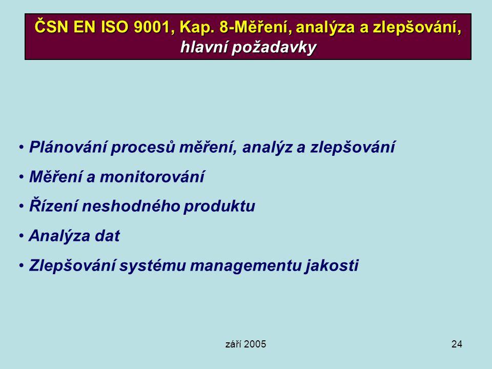září 200524 ČSN EN ISO 9001, Kap. 8-Měření, analýza a zlepšování, hlavní požadavky Plánování procesů měření, analýz a zlepšování Měření a monitorování