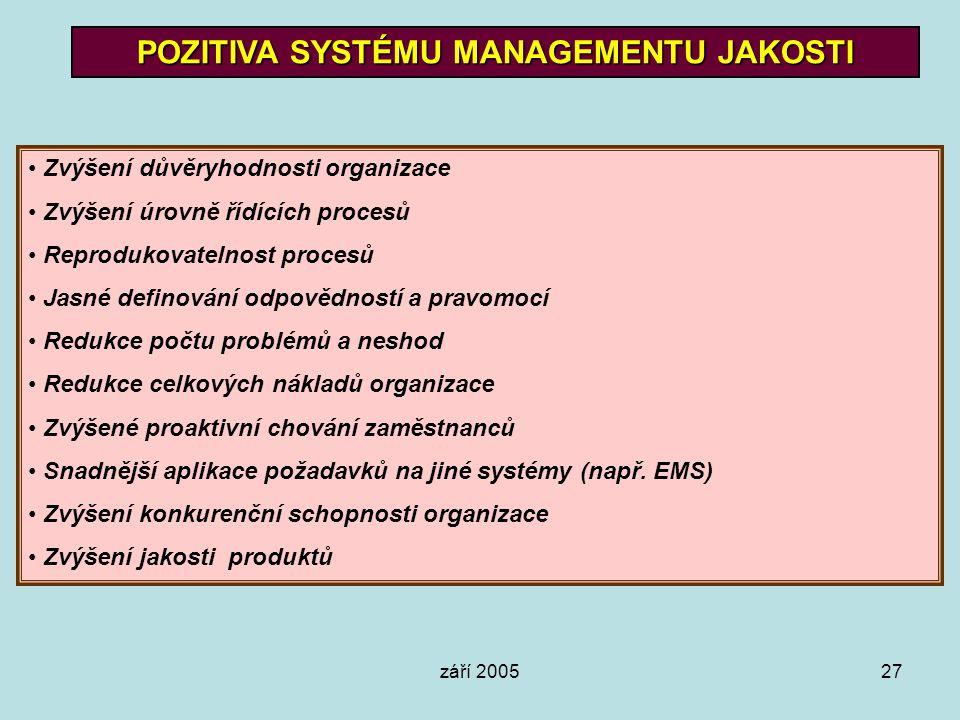 září 200527 POZITIVA SYSTÉMU MANAGEMENTU JAKOSTI Zvýšení důvěryhodnosti organizace Zvýšení úrovně řídících procesů Reprodukovatelnost procesů Jasné de