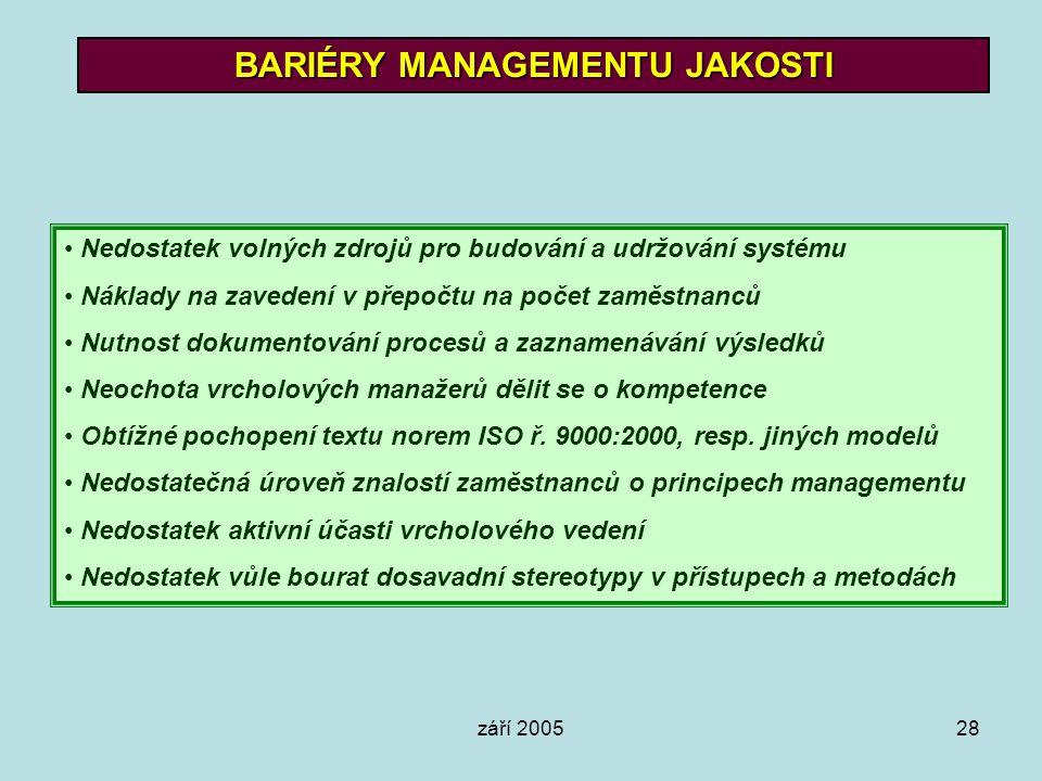 září 200528 BARIÉRY MANAGEMENTU JAKOSTI Nedostatek volných zdrojů pro budování a udržování systému Náklady na zavedení v přepočtu na počet zaměstnanců