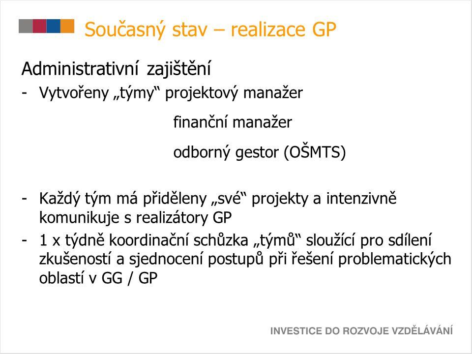 """Současný stav – realizace GP Administrativní zajištění -Vytvořeny """"týmy"""" projektový manažer finanční manažer odborný gestor (OŠMTS) -Každý tým má přid"""