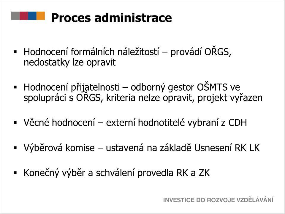 Proces administrace  Hodnocení formálních náležitostí – provádí OŘGS, nedostatky lze opravit  Hodnocení přijatelnosti – odborný gestor OŠMTS ve spol