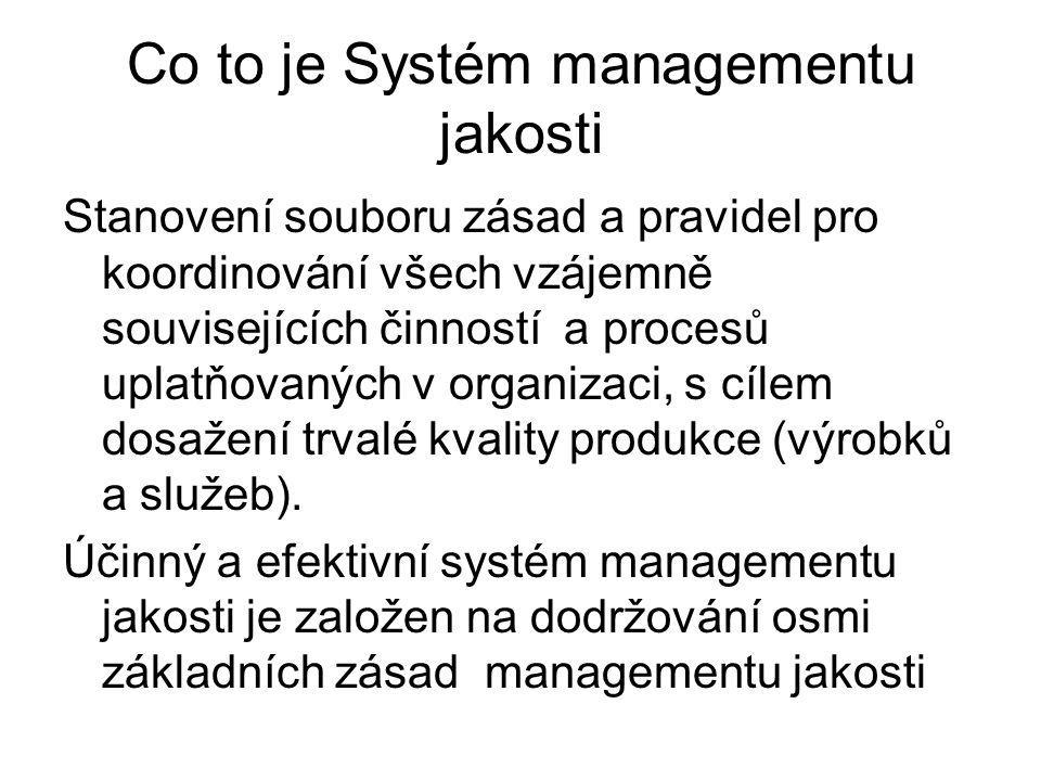 Osm zásad managementu jakosti 1.Zaměření na zákazníka: organizace jsou závislé na svých zákaznících, a proto mají porozumět současným a budoucím potřebám zákazníků, mají plnit požadavky zákazníků a snažit se překonat očekávání zákazníků; 2.Vedení: vedoucí pracovníci prosazují jednotnost účelu, směru a interního prostředí organizace.