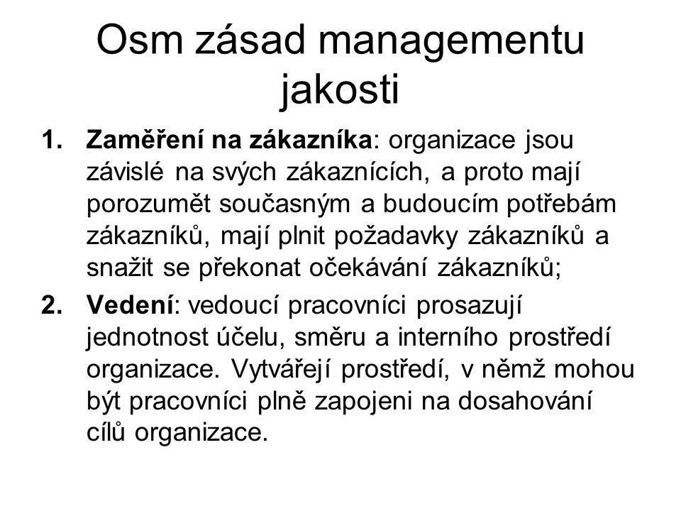 Osm zásad managementu jakosti 3.Zapojení pracovníků: pracovníci na všech úrovních jsou podstatou organizace a jejich plné zapojení umožňuje využití jejich schopností v co největší prospěch organizace.