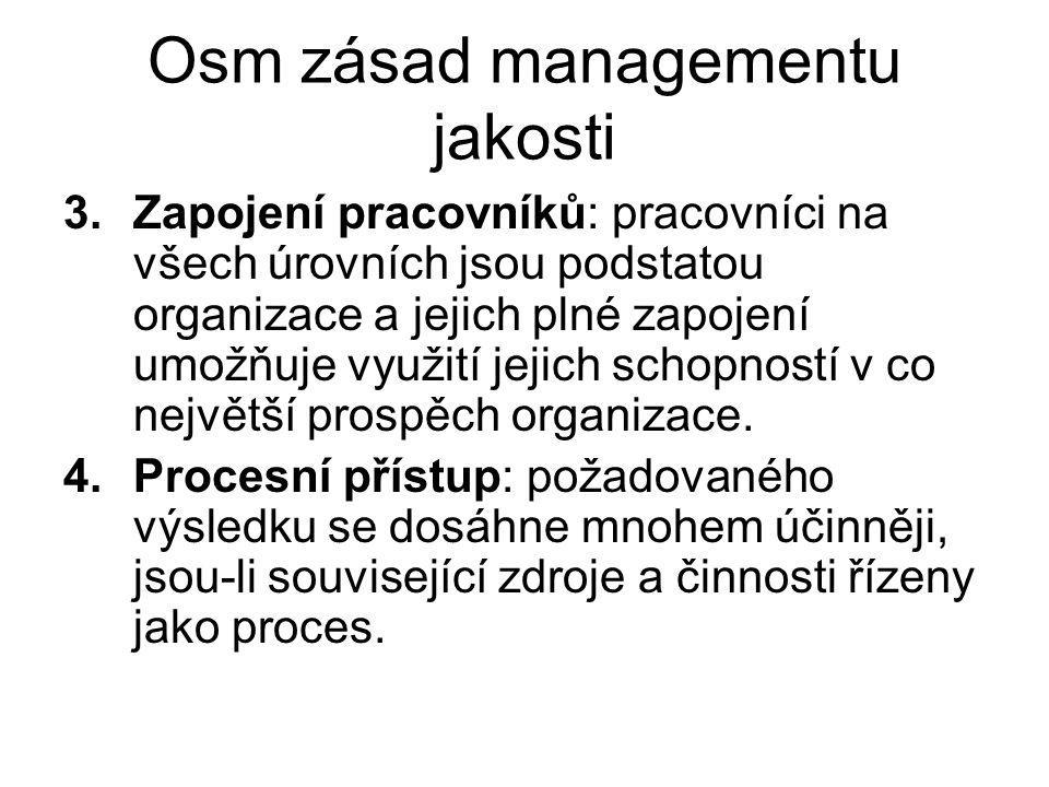 Osm zásad managementu jakosti 3.Zapojení pracovníků: pracovníci na všech úrovních jsou podstatou organizace a jejich plné zapojení umožňuje využití je