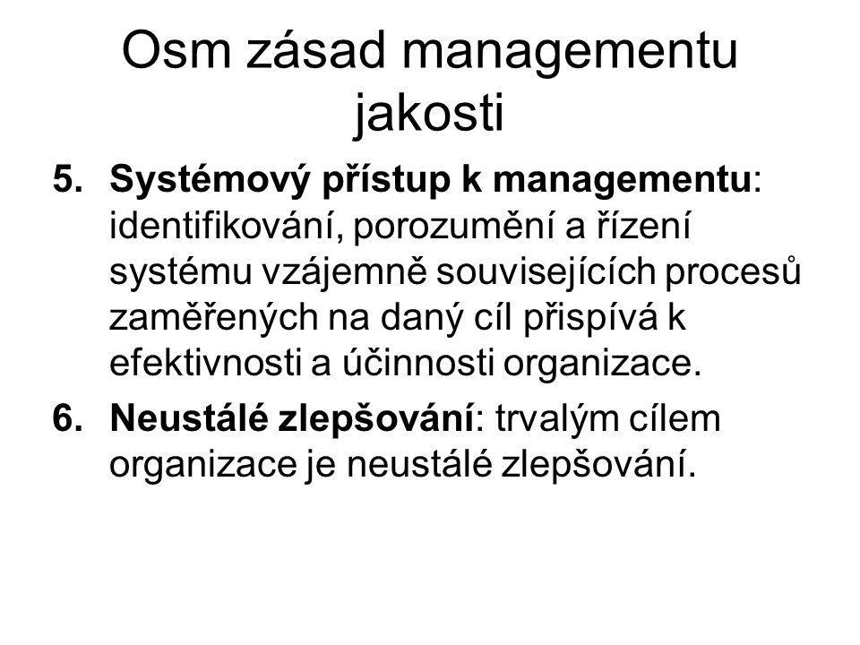 Osm zásad managementu jakosti 5.Systémový přístup k managementu: identifikování, porozumění a řízení systému vzájemně souvisejících procesů zaměřených