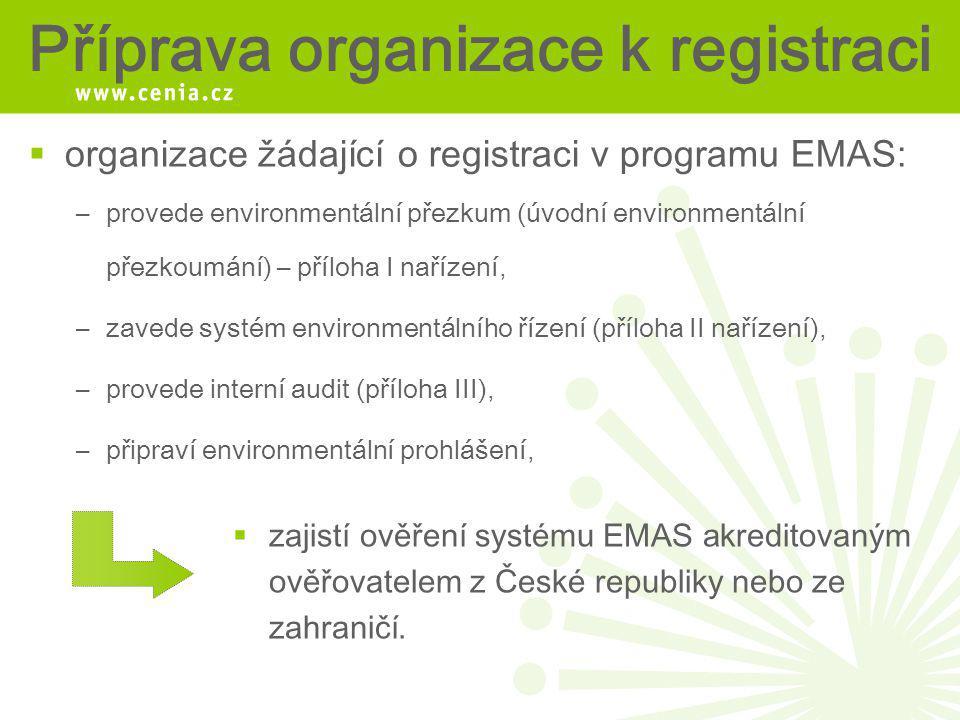 Ž ádost o registraci  organizace zašle oficiální žádost o registraci v p rogramu EMAS, k žádosti připojí: –environmentální prohlášení (prohlášení k životnímu prostředí), –prohlášení podepsané environmentálním ověřovatelem, který schválil environmentální prohlášení (příloha VII – Prohlášení o činnostech environmentálního ověřovatele), –údaje potřebné k registraci (minimální požadavky) – příloha VI a vše zašle elektronicky nebo v tištěné podobě poštou na adresu agentury.