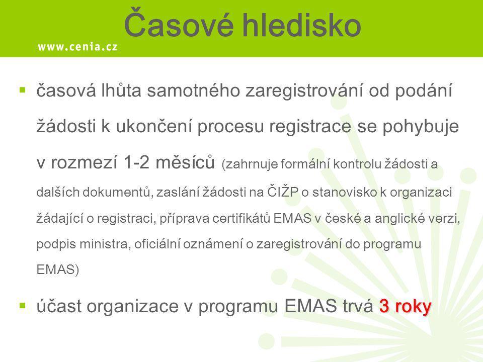 Časové hledisko  časová lhůta samotného zaregistrování od podání žádosti k ukončení procesu registrace se pohybuje v rozmezí 1-2 měsíců (zahrnuje for