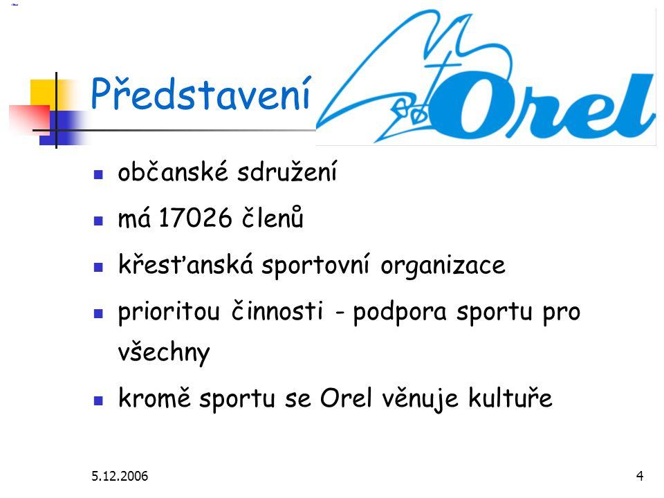 5.12.20064 Představení občanské sdružení má 17026 členů křesťanská sportovní organizace prioritou činnosti - podpora sportu pro všechny kromě sportu se Orel věnuje kultuře