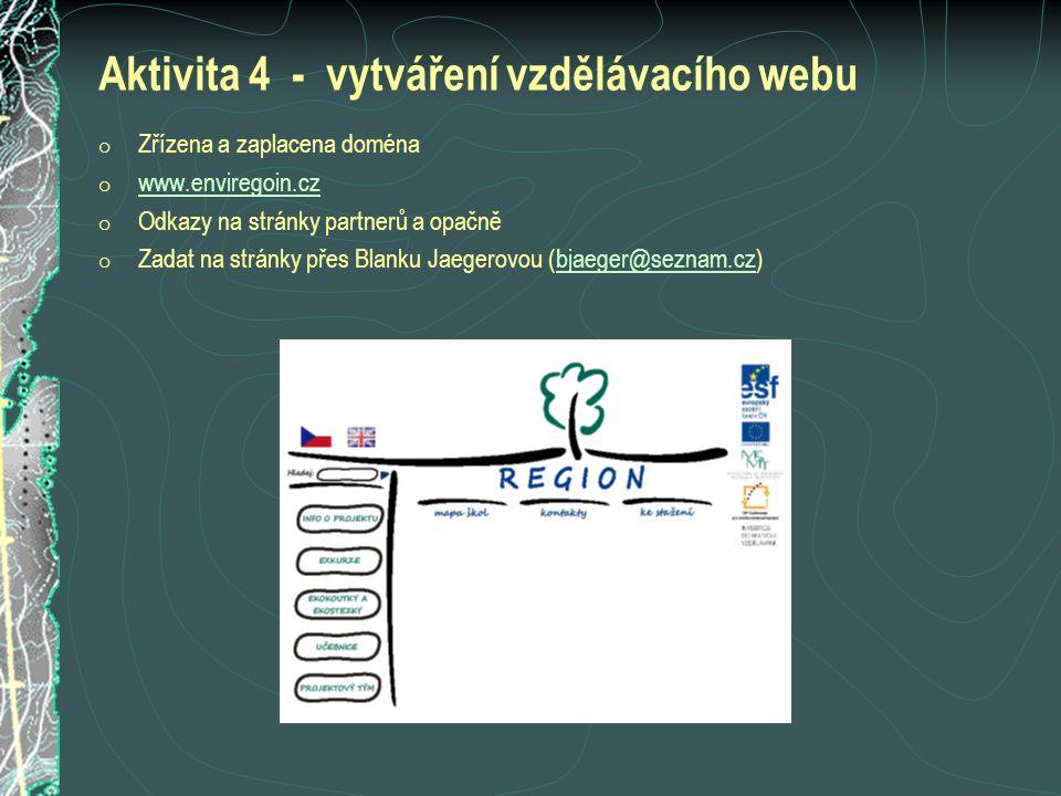 Aktivita 4 - vytváření vzdělávacího webu o Zřízena a zaplacena doména o www.enviregoin.cz www.enviregoin.cz o Odkazy na stránky partnerů a opačně o Za