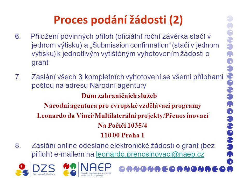 Proces podání žádosti (2) 6. 6.