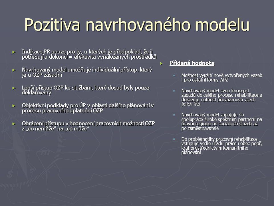 Pozitiva navrhovaného modelu ► Indikace PR pouze pro ty, u kterých je předpoklad, že ji potřebují a dokončí = efektivita vynaložených prostředků ► Nav