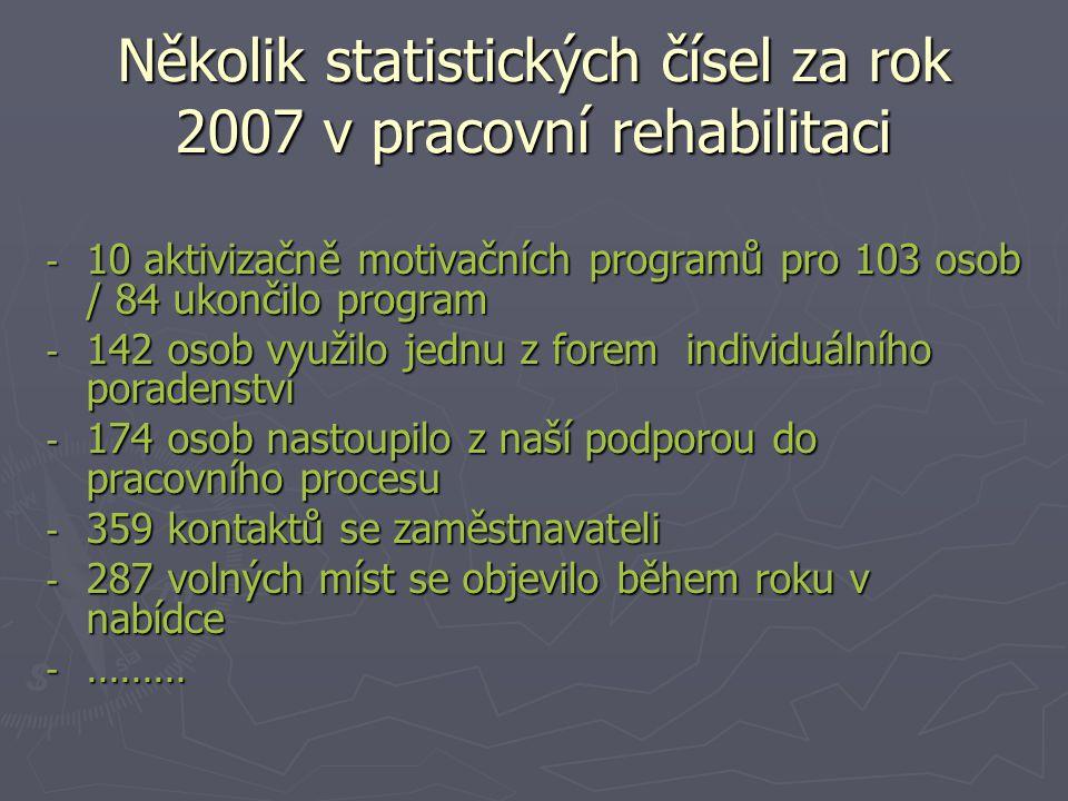 Několik statistických čísel za rok 2007 v pracovní rehabilitaci - 10 aktivizačně motivačních programů pro 103 osob / 84 ukončilo program - 142 osob vy
