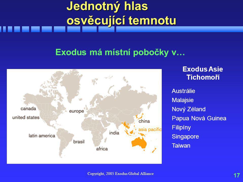 Copyright, 2005 Exodus Global Alliance 17 Jednotný hlas osvěcující temnotu Exodus má místní pobočky v… Exodus Asie Tichomoří Austrálie Malajsie Nový Zéland Papua Nová Guinea Filipíny Singapore Taiwan